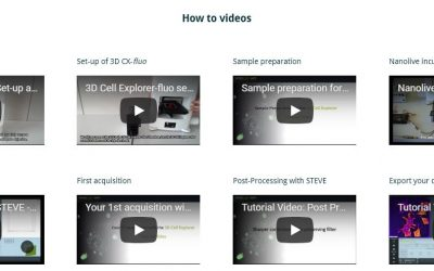 3D Live Cell Imaging Software: New Tutorial Videos from Nanolive