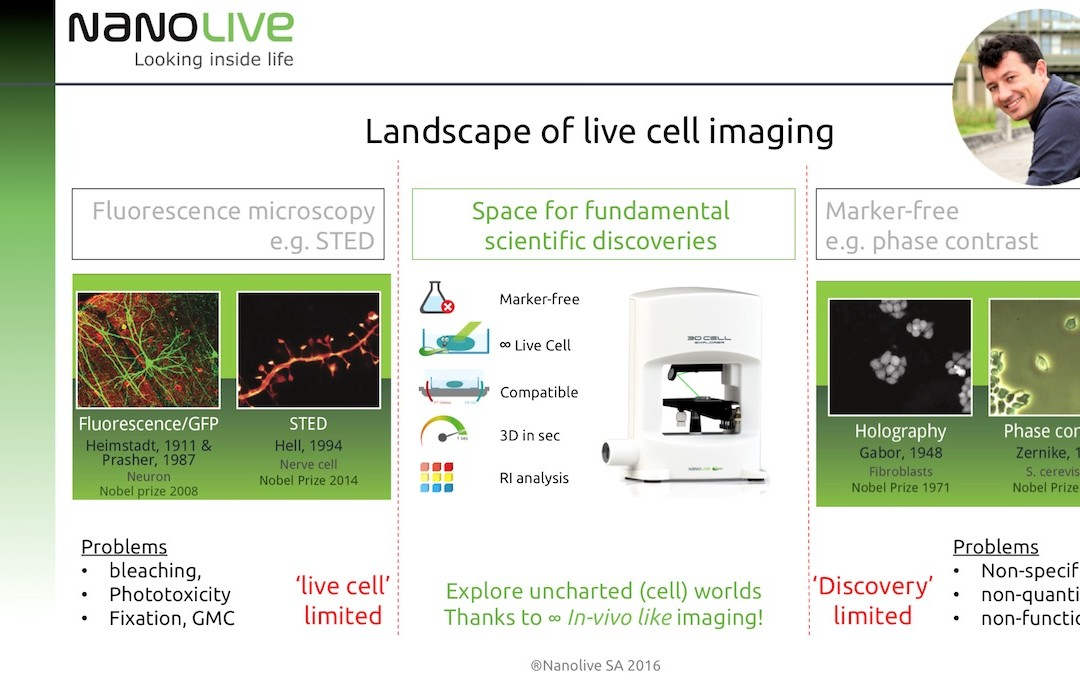 Webinar on 4D Live Cell Imaging (Holographic Tomography) is ONLINE!
